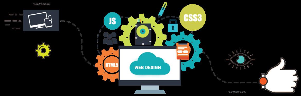 Website Design Services | Antisoft India